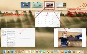 Bureau virtuel - Mac - PC & MAc pour Seniors